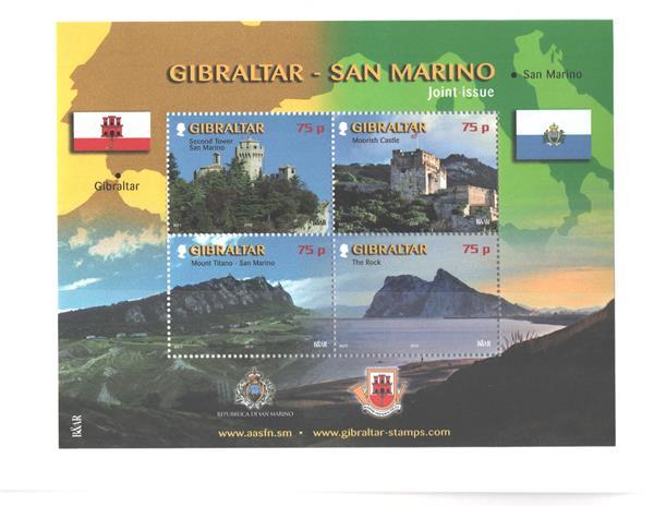 2010 Gibraltar
