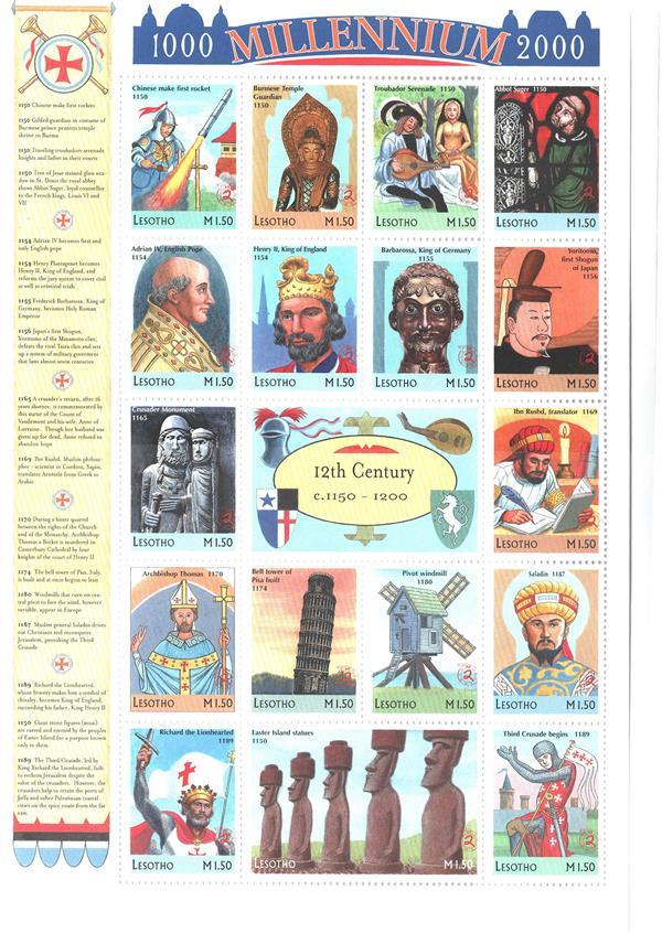 1999 Lesotho