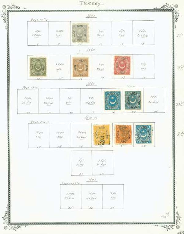 1863-1976 Turkey