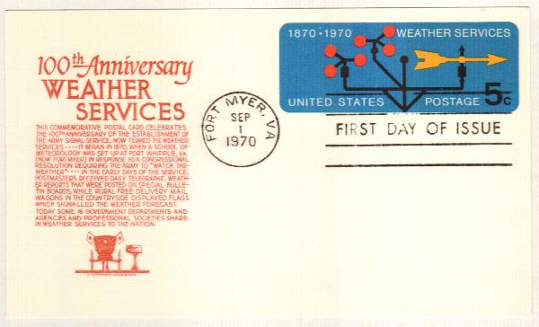 1970 5c Weather Services Postal Card