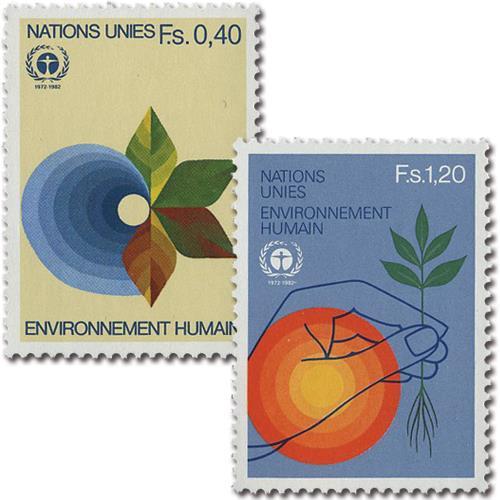1982 Human Environment