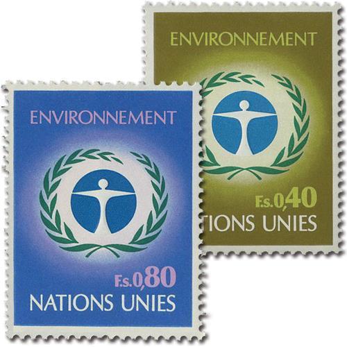 1972 Environment